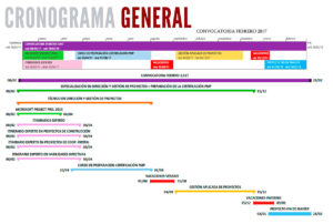 cronograma-master-en-gestion-de-proyectos